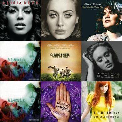 All Women's Playlist